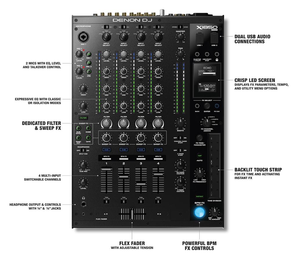 Esquema de Denon DJ XM1850