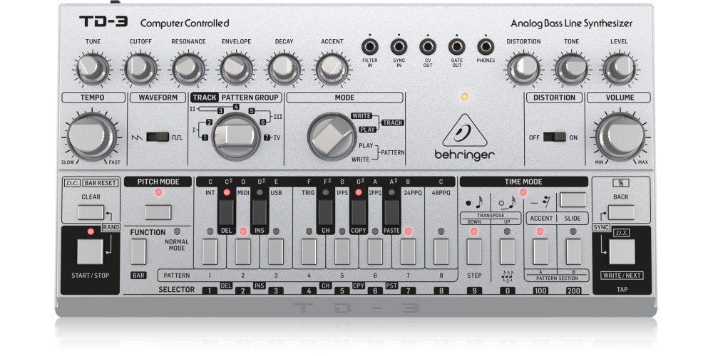 para-que-sirve-el-sintetizador